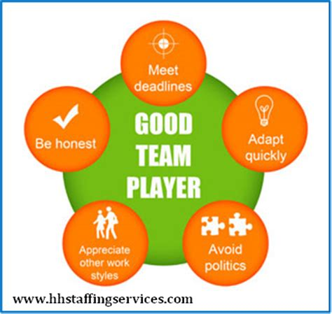 7 Qualities Of A Good Employee and Candidate According to